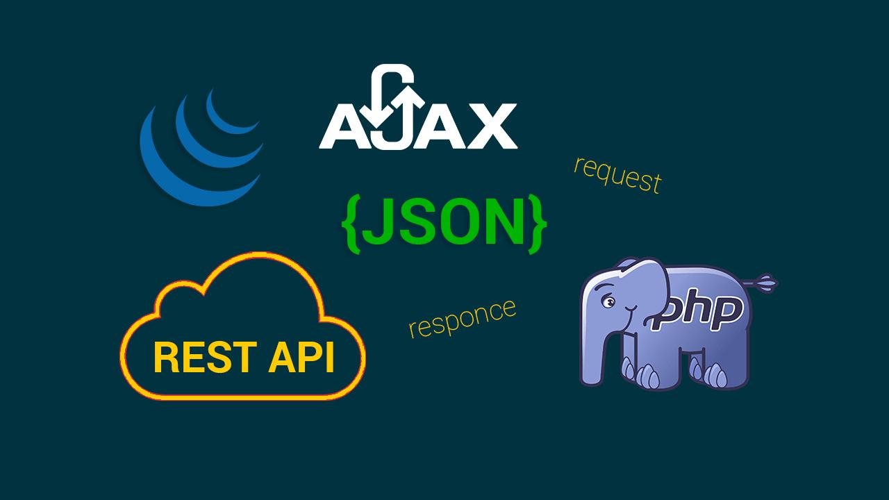 jQuery + AJAX + JSON + PHP. Пошаговое руководство